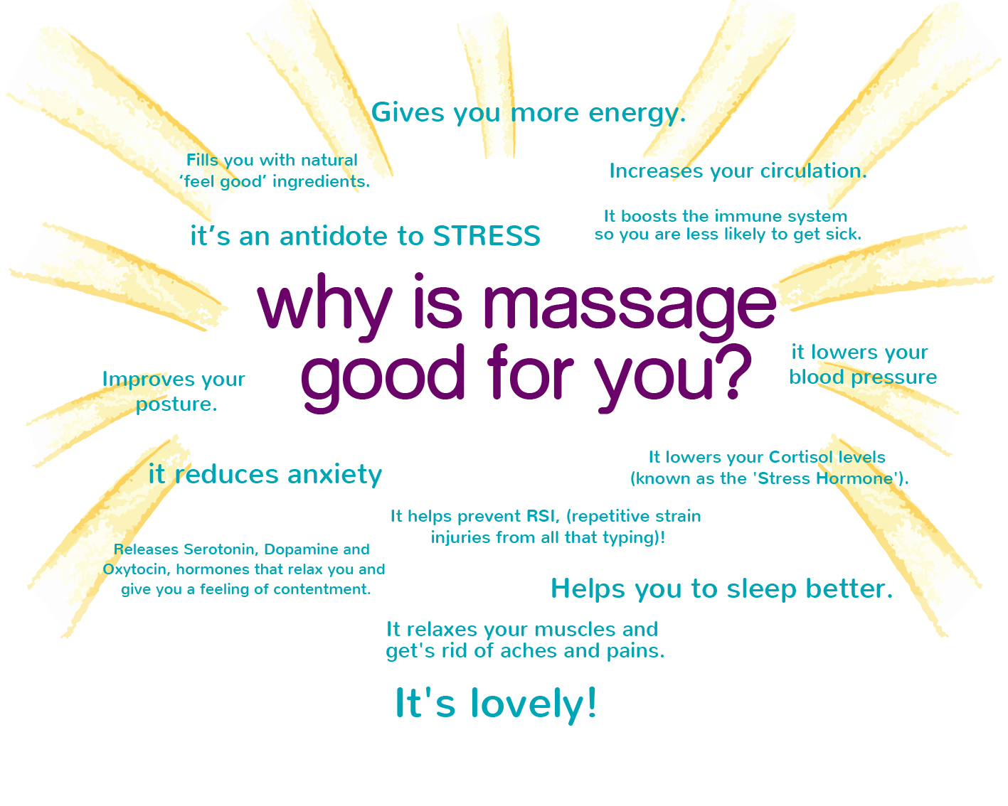 why-is-massage-good
